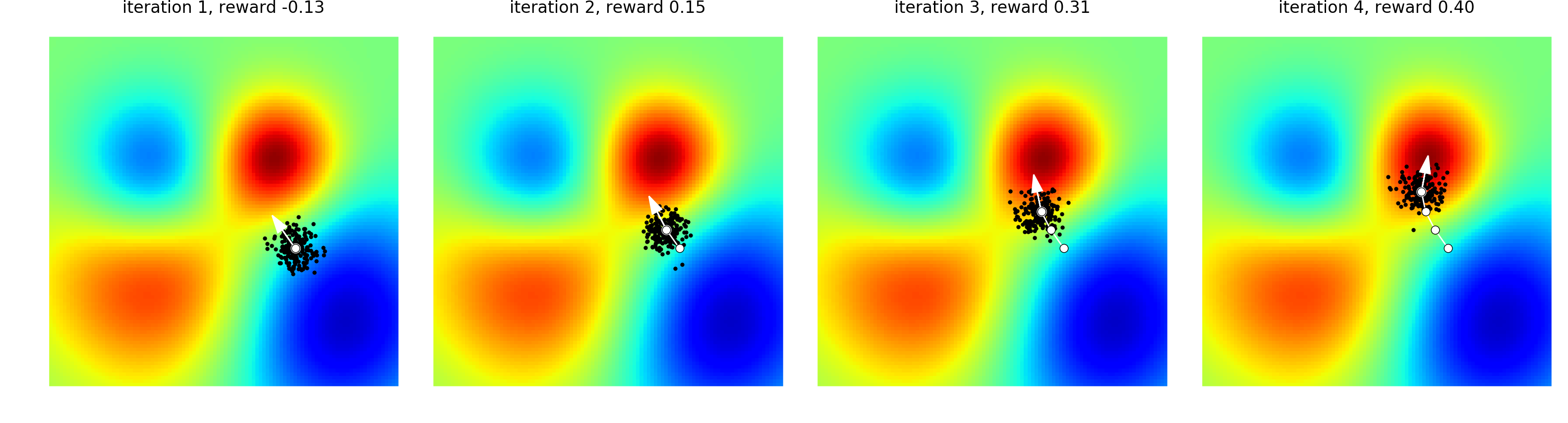 Evolution Strategies as a Scalable Alternative to Reinforcement Learning